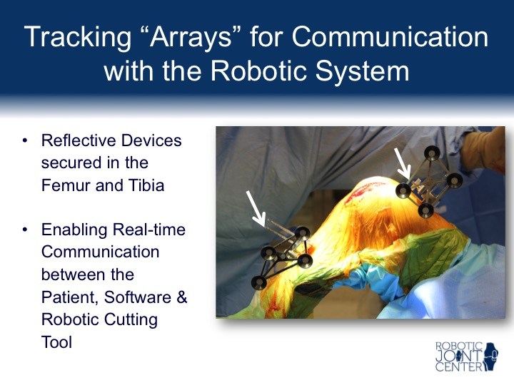 Tracking Arrays for Communication with the Robotic System